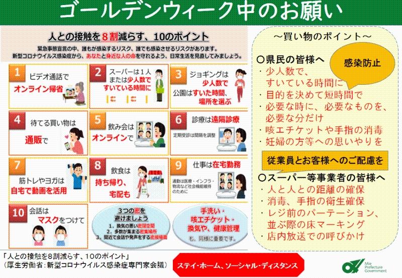 三重 県 コロナ 感染 者 情報